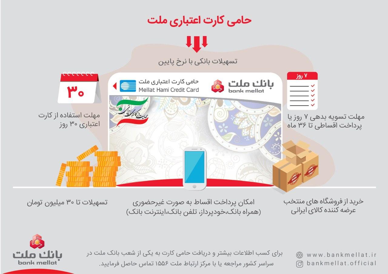 حامی کارت اعتباری بانک ملت؛ تسهیلات بانکی با نرخ پایین برای حمایت از رونق تولید