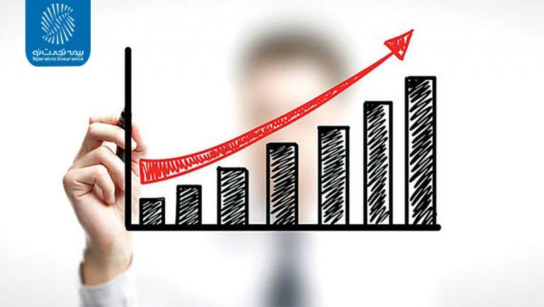 بیشترین روزهای معاملات مثبت به نام  بیمه تجارت نو