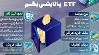 آمادگی بانک سپه برای پذیره نویسی صندوق سرمایه گذاری پالایشی یکم